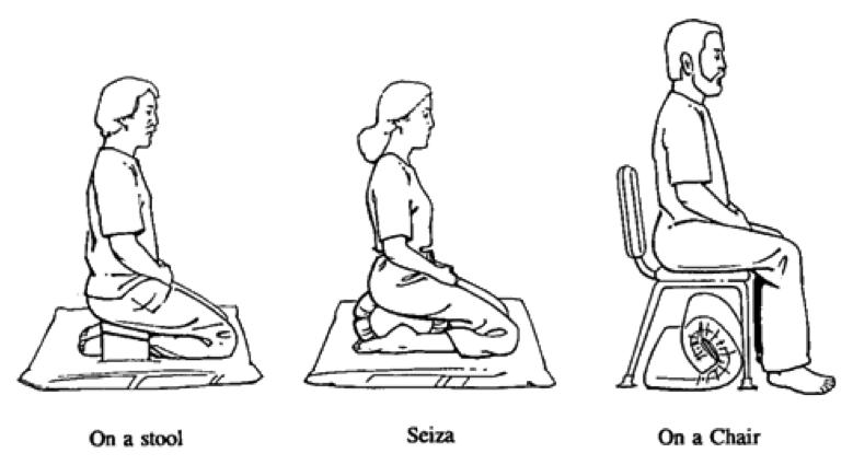 postura meditazione
